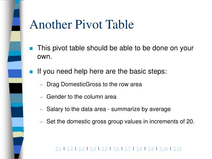 Another Pivot Table