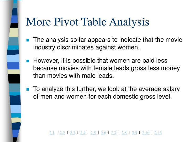 More Pivot Table Analysis