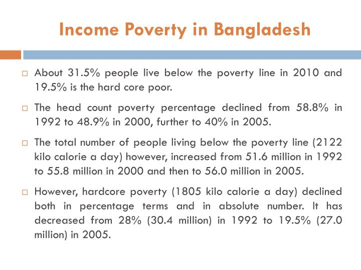 Income Poverty in Bangladesh