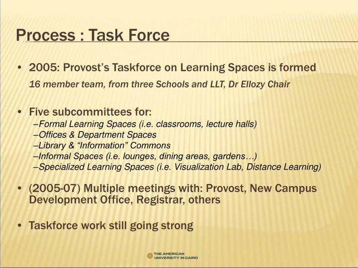 Process : Task Force