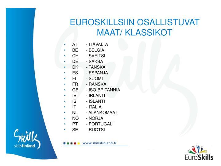 EUROSKILLSIIN OSALLISTUVAT MAAT/ KLASSIKOT