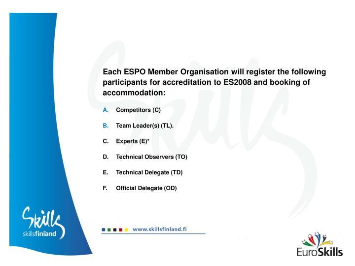 Each ESPO Member Organisation will register the following