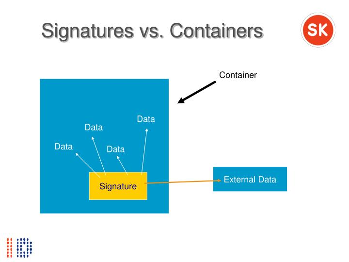 Signatures vs. Containers
