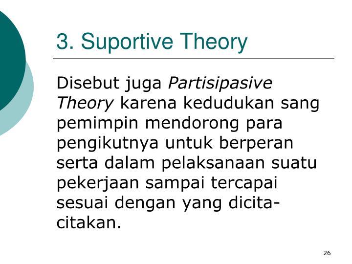 3. Suportive Theory