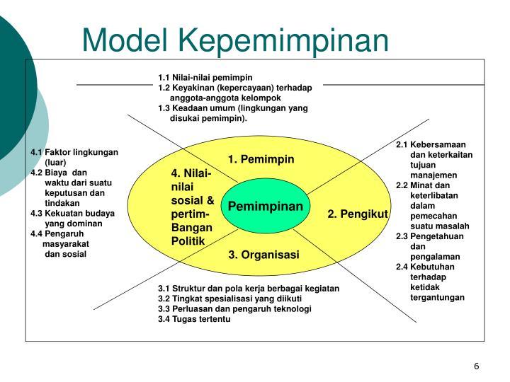 Model Kepemimpinan