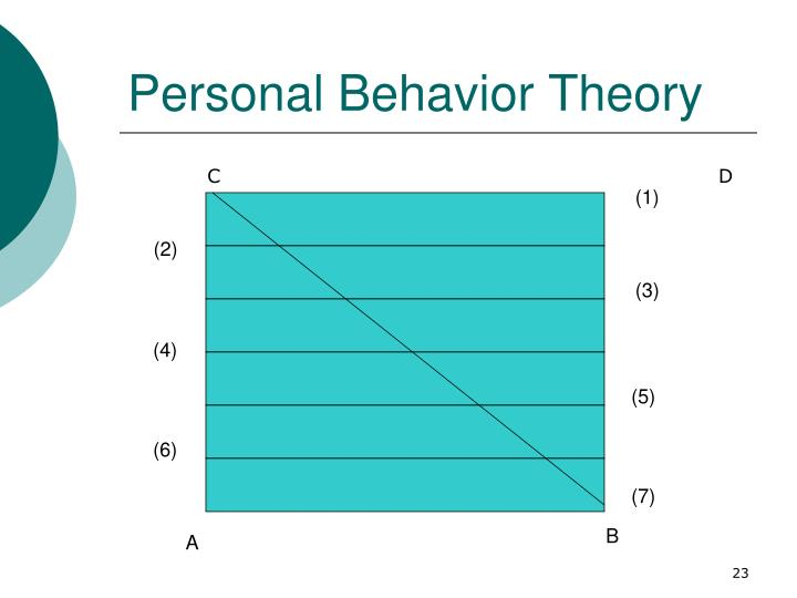 Personal Behavior Theory
