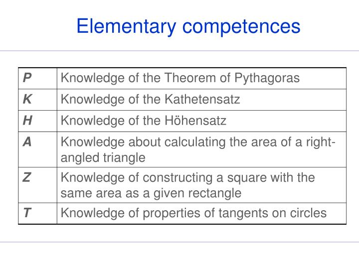 Elementary competences