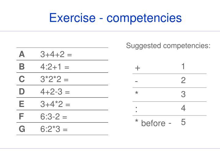 Exercise - competencies