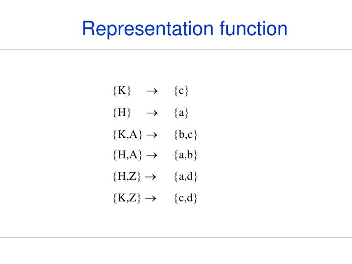 Representation function