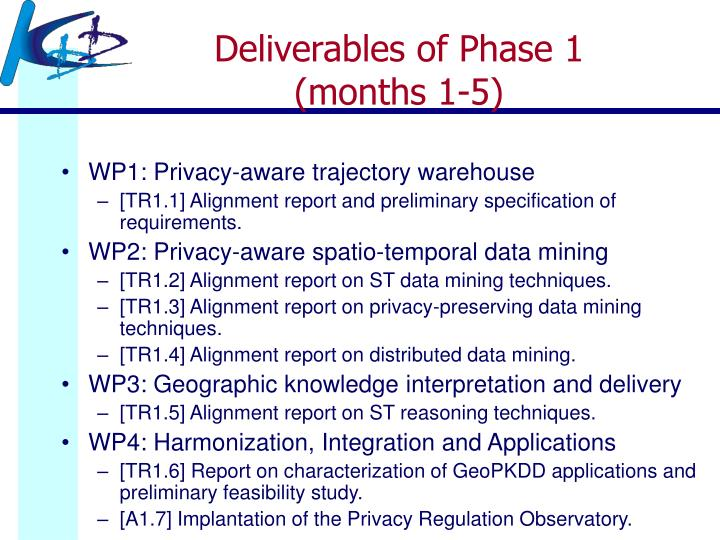 Deliverables of Phase 1