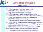 deliverables of phase 2 months 6 17