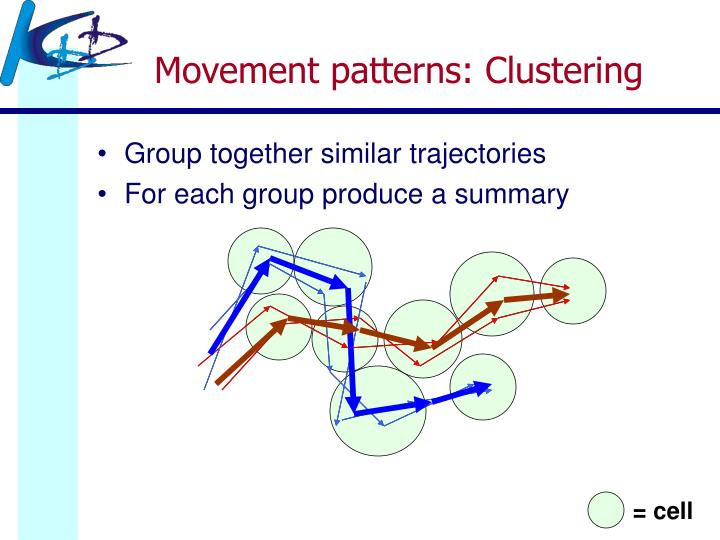 Movement patterns: Clustering