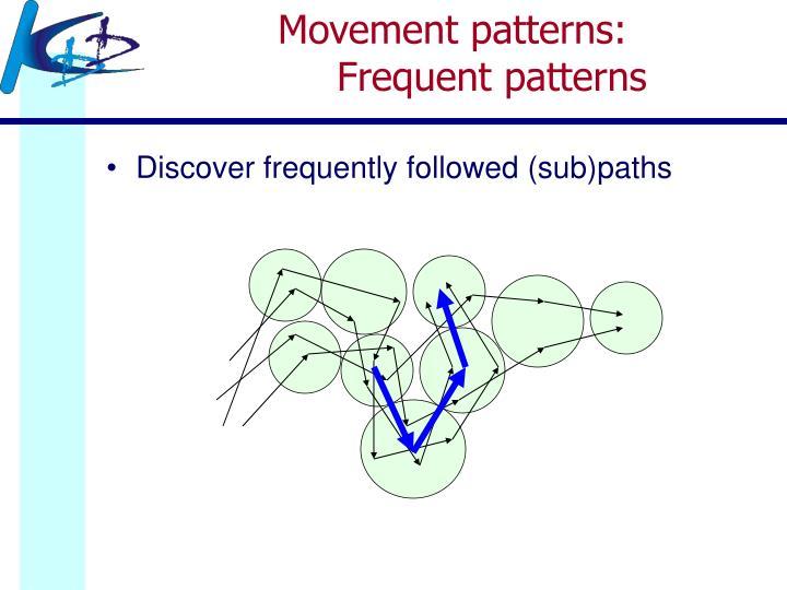 Movement patterns: