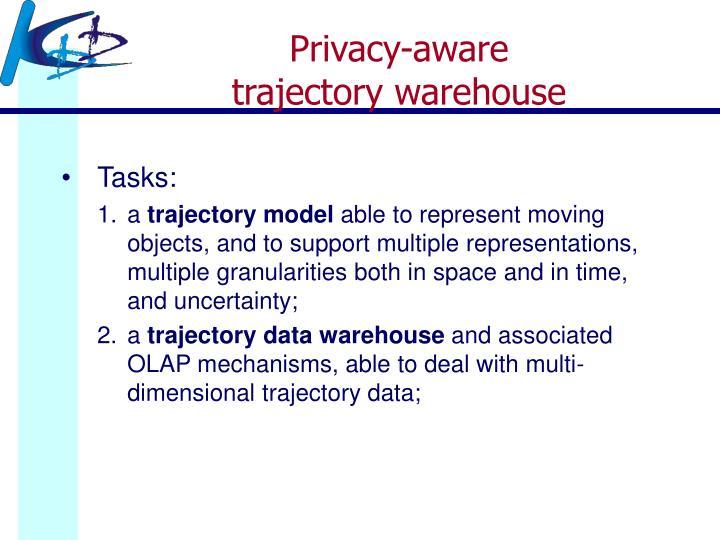 Privacy-aware