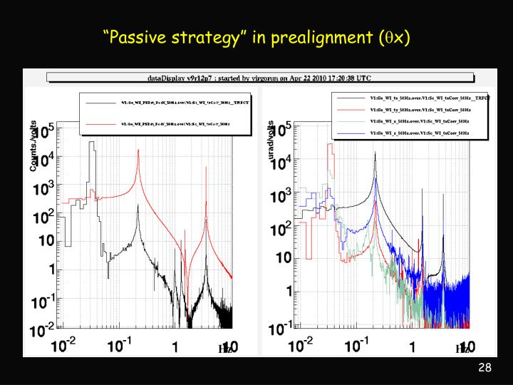 """Passive strategy"" in prealignment ("