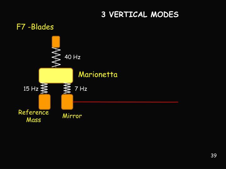3 VERTICAL MODES