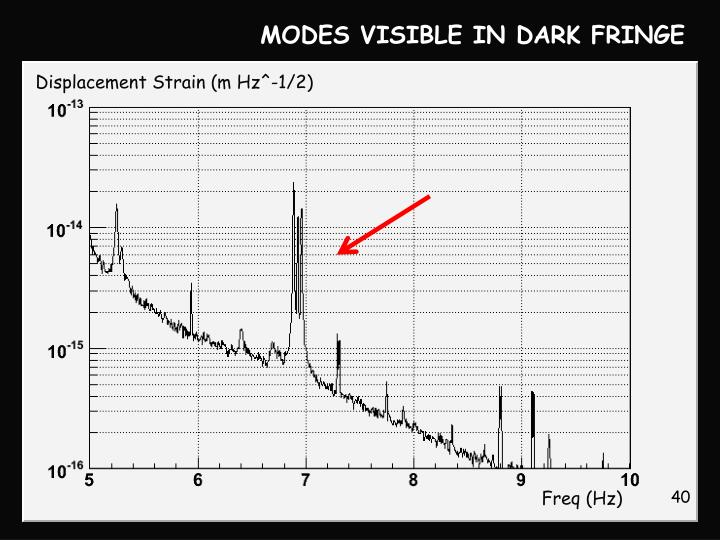 MODES VISIBLE IN DARK FRINGE