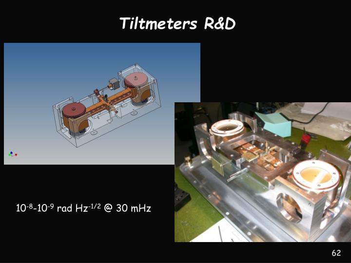 Tiltmeters R&D