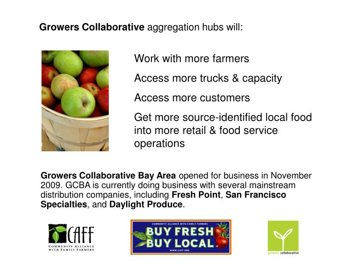 Growers Collaborative