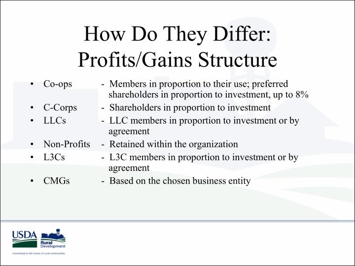 How Do They Differ:  Profits/Gains Structure