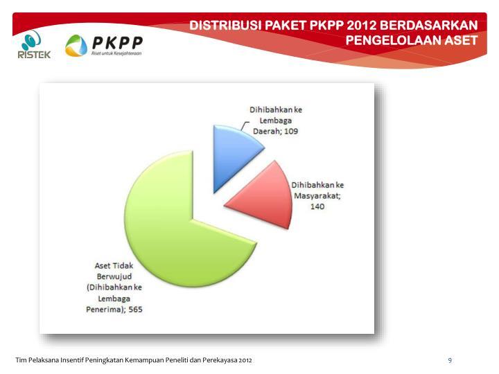 DISTRIBUSI PAKET PKPP 2012 BERDASARKAN PENGELOLAAN ASET