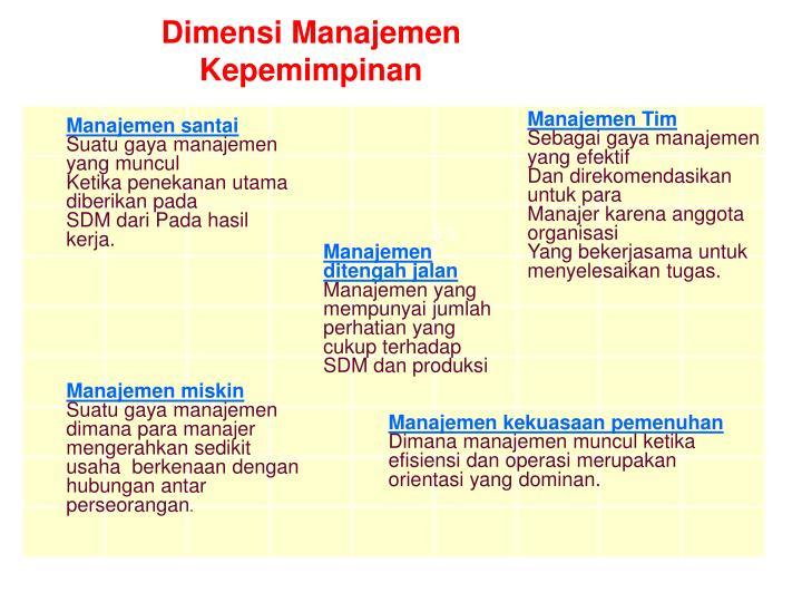 Dimensi Manajemen Kepemimpinan