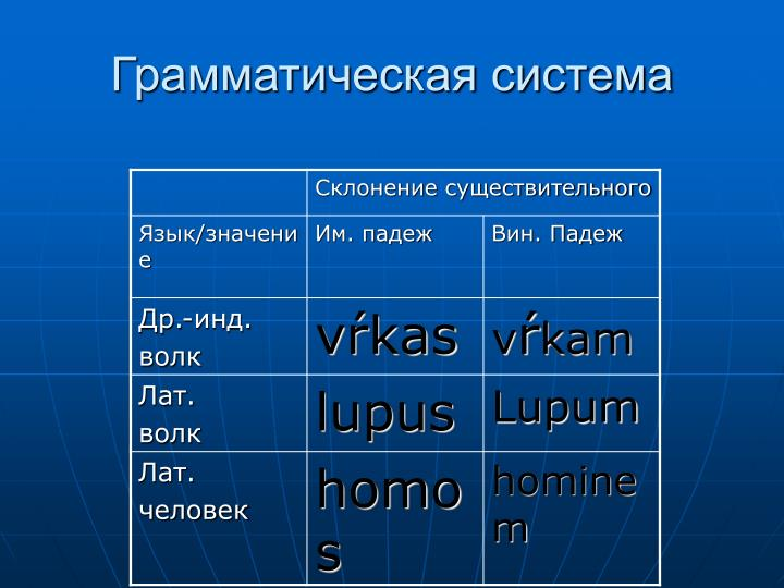 Грамматическая система