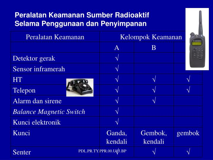 Peralatan Keamanan Sumber Radioaktif