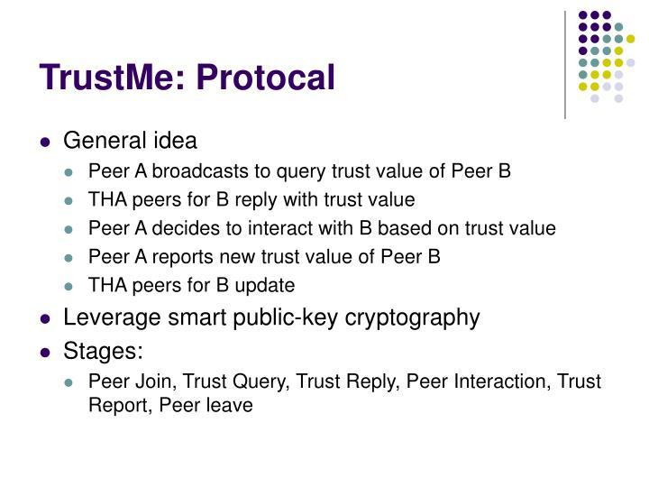 TrustMe: Protocal