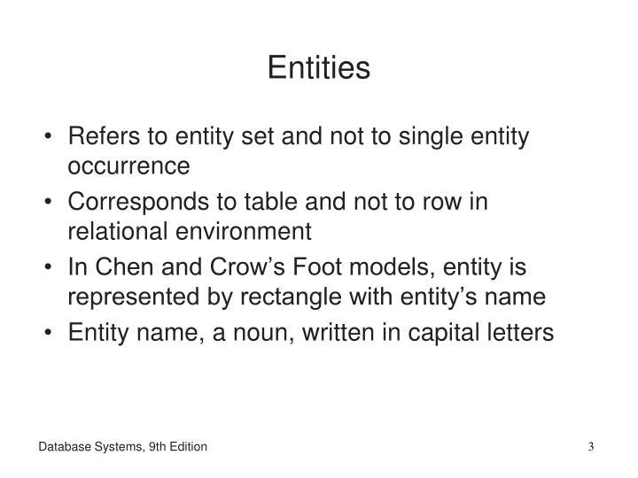 Entities