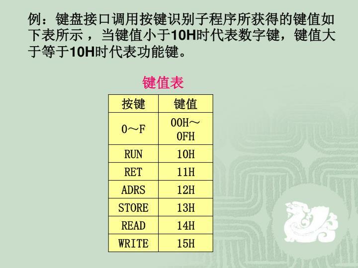 例:键盘接口调用按键识别子程序所获得的键值如下表所示 ,