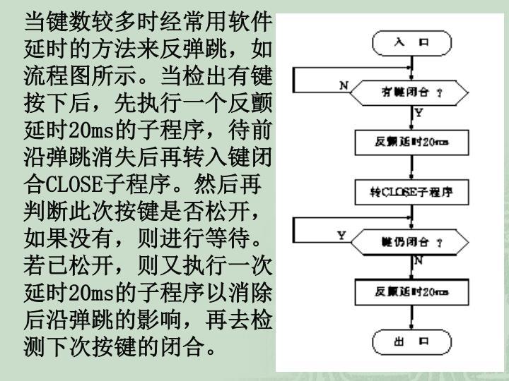 当键数较多时经常用软件延时的方法来反弹跳,如流程图所示。当检出有键按下后,先执行一个反颤延时