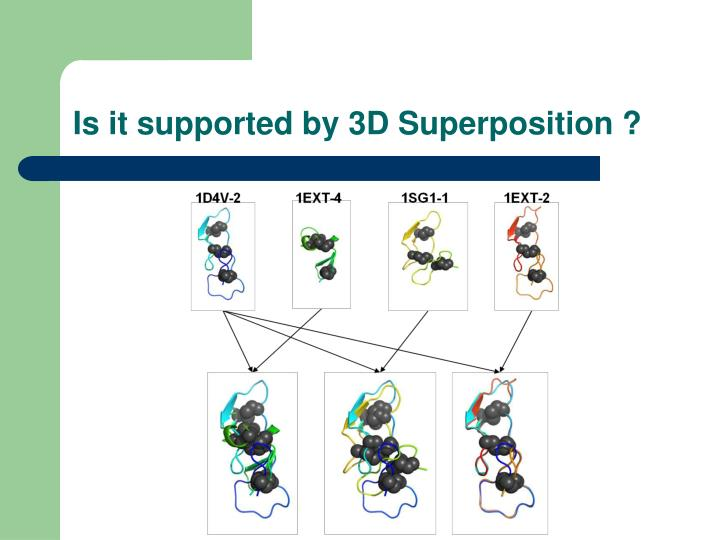 Is it supported by 3D Superposition ?