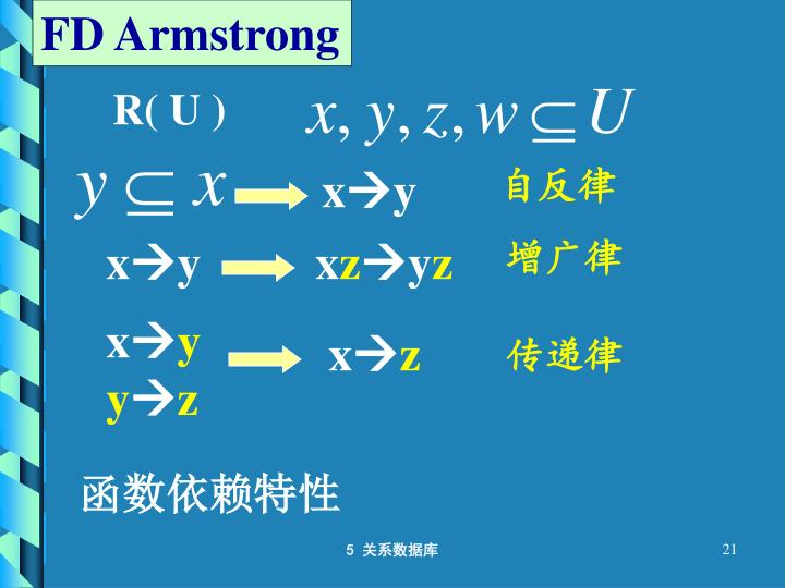 FD Armstrong