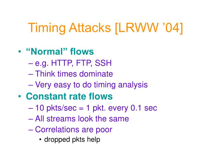 Timing Attacks [LRWW '04]