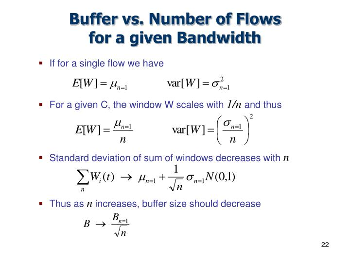 Buffer vs. Number of Flows