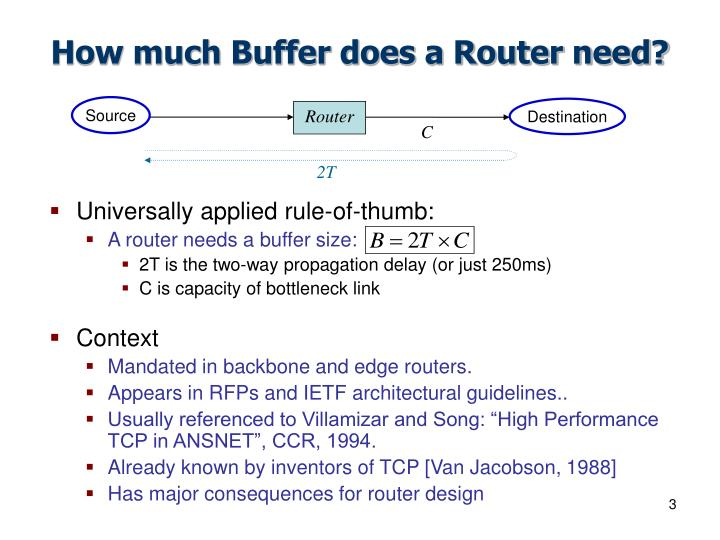 How much Buffer does a Router need?