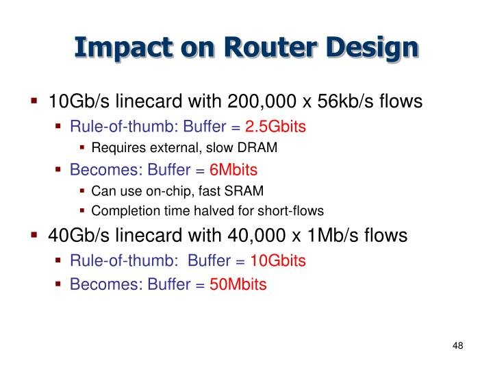 Impact on Router Design