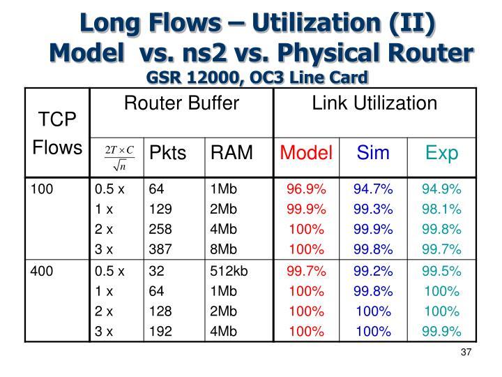 Long Flows – Utilization (II)