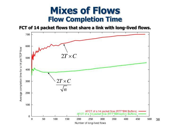 Mixes of Flows