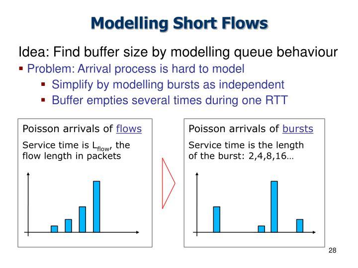 Modelling Short Flows