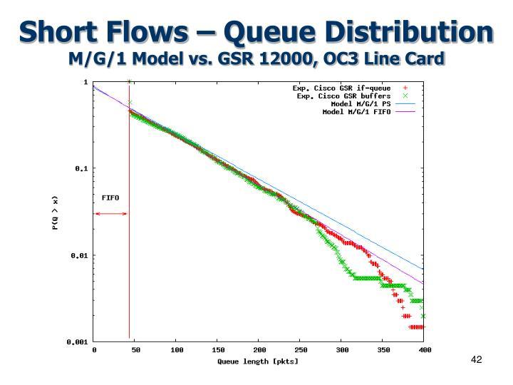 Short Flows – Queue Distribution