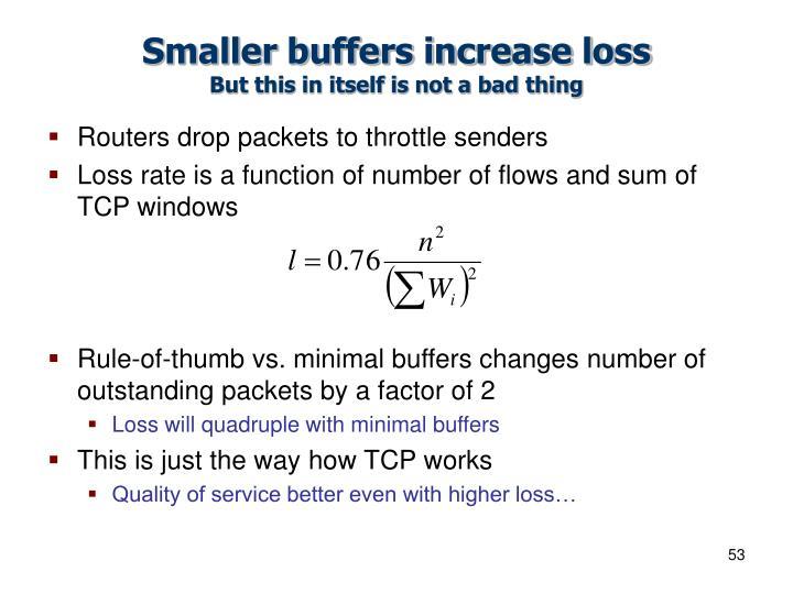 Smaller buffers increase loss