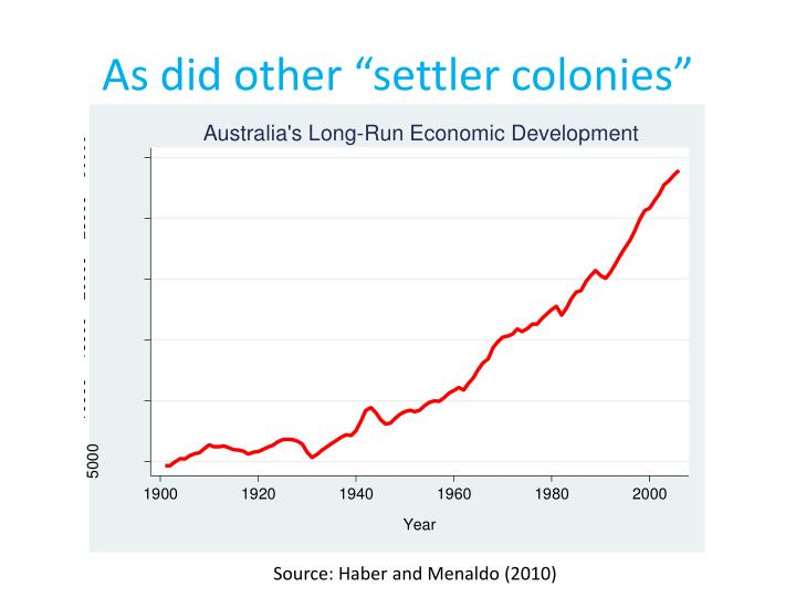 "As did other ""settler colonies"""
