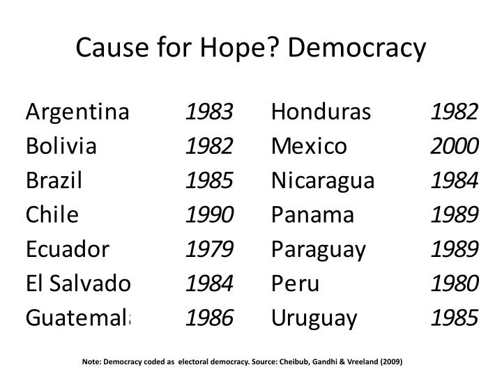 Cause for Hope? Democracy