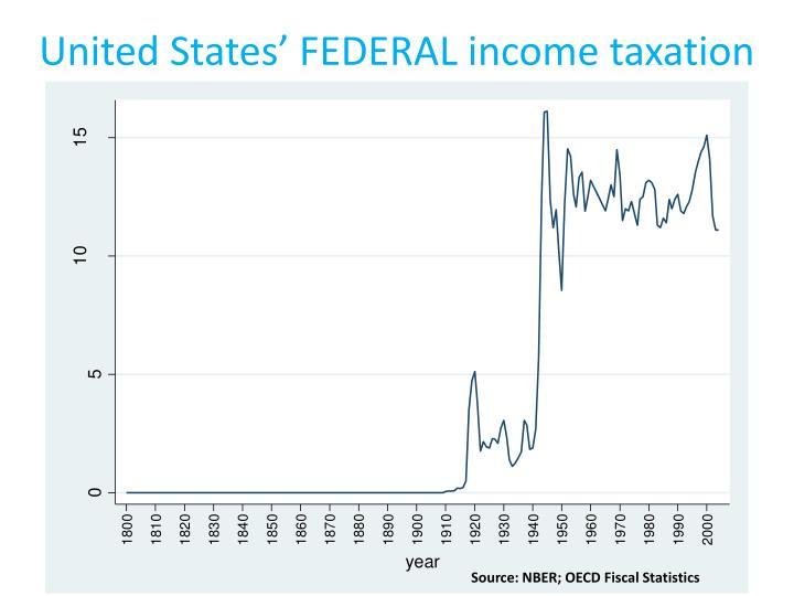 United States' FEDERAL income taxation