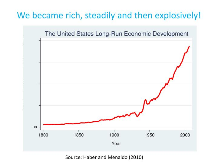 We became rich, steadily and then explosively!
