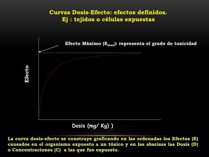 Curvas Dosis-Efecto: efectos definidos.