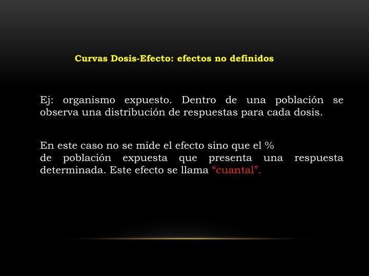 Curvas Dosis-Efecto: efectos no definidos