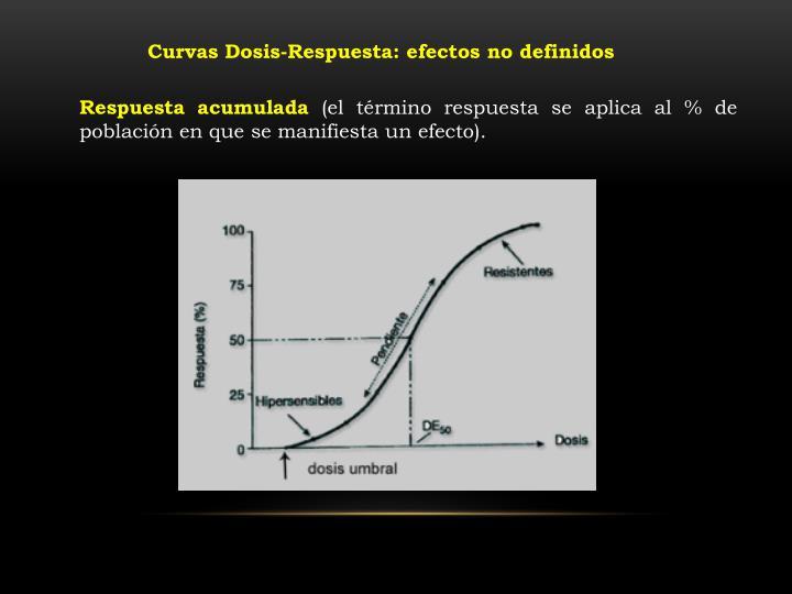 Curvas Dosis-Respuesta: efectos no definidos